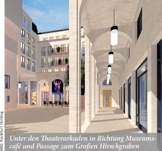 Unter den Theaterarkaden in Richtung Museumscafé und Passage zum Großen Hirschgraben