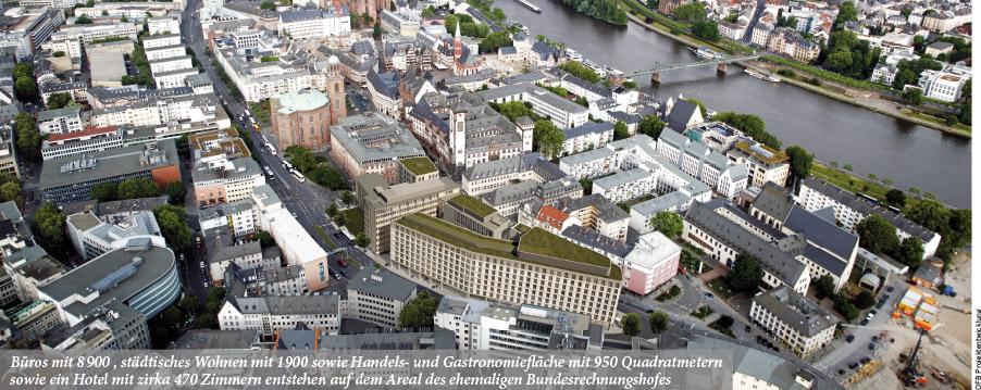 Areal des ehemaligen Bundesrechnungshofes