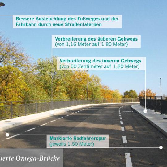 Sanierung der Omega-Brücke vorzeitig abgeschlossen