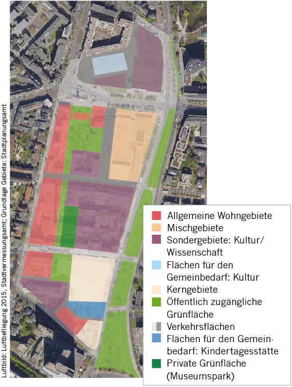 Bockenheim-Luftbild