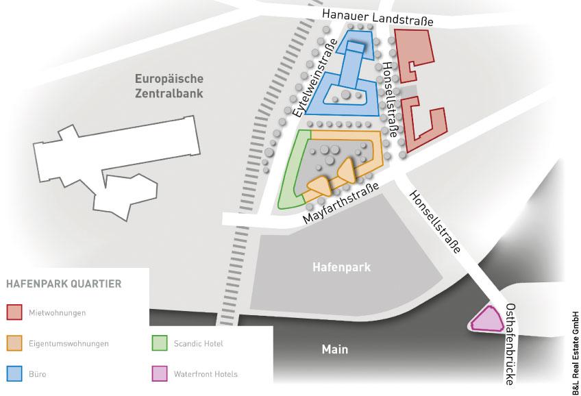 Hafenpark Quartier Nutzungen